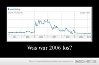 Was war 2006 los? –